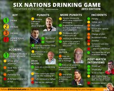 6 nations Drinking G