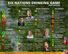 six nations drinking game  énorme! à transformer pour la culture ovale française!