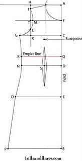 Empire waist dress pattern draft