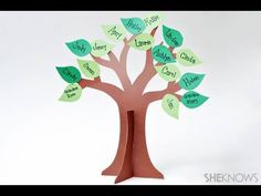 Image result for ideas for a family tree