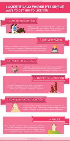 #relationships #love #infographic