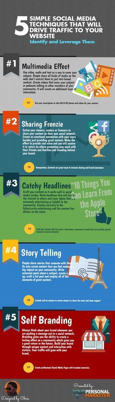 5 Simple #SocialMedia techniques that will drive traffic to your website [#infographic]