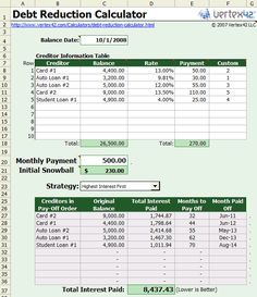 Debt Snowball Calculator by Vertex42 - you can see the light at the end of the tunnel on as little as say 35 bucks a month extra paid against your debt, then you snowball that - you can get out of debt using this tool, your gumption and will. (http://www.vertex42.com/Calculators/debt-reduction-calculator.html)