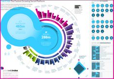 Global Web Index twitter infographic