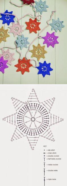 Bees and Appletrees (BLOG): sterrenslinger haken - crochet star garland