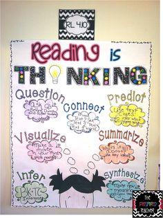 Reading Is Thinking Anchor Chart | reading+is+thinking+anchor+chart+by+the+pinspired+teacher.png