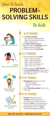 Infographic from Big Life Journal to teach kids about problem solving skills. #parenting #parentingtips