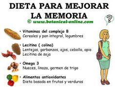 http://www.botanical-online.com/dietaparaaumentarlamemoria.htm  (Dieta para la pérdida de memoria, alimentos para la amnesia o concentracion. estudiantes)