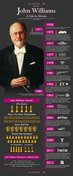 John Williams' Life in Movies: Infographic From Harry Potter to Starwars, John Williams has probably composed the most successful sound tracks in history. But do you know how many movies he's worked on, how many awards he's won and when? John Williams' ca Piano Lessons, Music Lessons, Star Wars Musik, Middle School Music, Bon Film, Music Lesson Plans, Piano Teaching, Music Activities, Elementary Music
