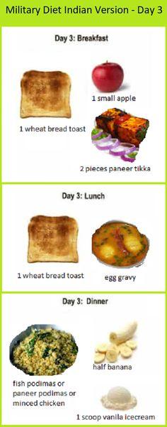 25 Best Indian Diet Plans/ Indian Diet Charts Images