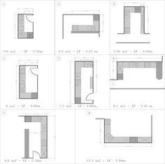 Voici plus en détail quelques aménagements de cuisine lorsque les meubles sont disposés en L. Pour éviter que l'angle du L ne soit perdu, on peut imaginer (comme dans l'exemple n°2) que le caisson soit accessible de l'autre côté du bar. Ou comme dans l'exemple n°6 qu'une gaine tech