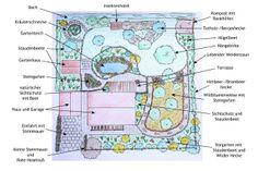 Gartenplan erstellen