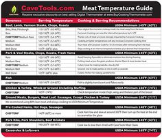 Meat Temperature Magnet - Large Internal Temp Guide - Outdoor Chart of All Food For Kitchen Cooking - Use Digital Thermometer Probe To Check Temperatures of Chicken Steak Turkey & Meats on BBQ Grill, Black Pork Brisket, Venison Steak, Bbq Pork Ribs, Pulled Pork, Brisket Done Temp, Brisket Chili, Cooking Temp For Beef, Pork Cooking Temperature, Cooking Turkey