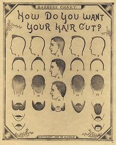 Gilded Age, c.1890 - Barber Shop Haircut Chart.