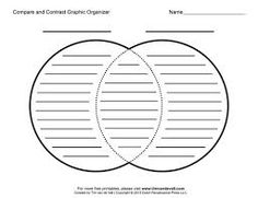 Image Result For Venn Diagram Template  Venn Diagram