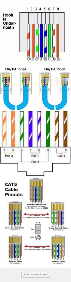 standard cat 5 wiring diagram - Wiring Diagram