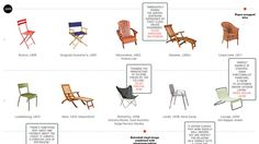 Gizmodo_201605_1889_outdooechair.jpg (640×360)