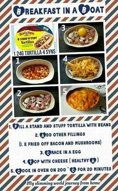 Slimming World breakfast/dinner idea