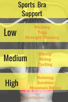 Sports Bra Support According To Sport And Workout