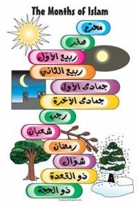 This colorful poster lists the year of Islamic Months in their Arabic names. Islamic Months Name, Arabic Months, Hijri Year, Months In A Year, Hijri Calendar, Teaching Kids Respect, Pillars Of Islam, Learn Arabic Online, Learning English For Kids