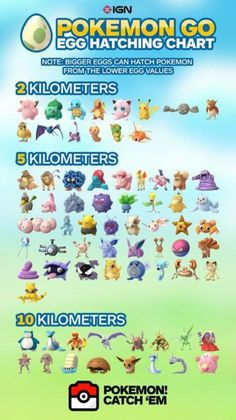 Pokemon Egg hatching chart
