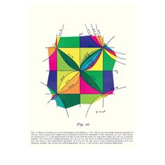 visualizingmath: Mathematical Figures - Art... - MATHEMATICS & NATURE
