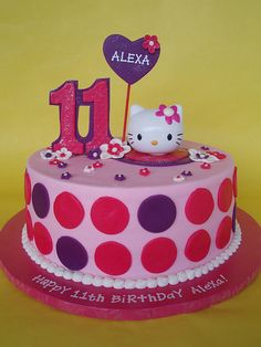 Ava wants a Hello Kitty cake for her birthday..this is too cute!