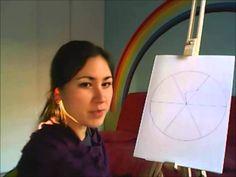 Tuto art-thérapie: Dessiner un mandala intuitif