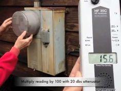 Smart Meter Guard | RF Radiation Protection