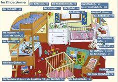 Im Kinderzimmer
