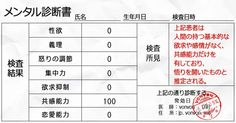 メンタル診断書 - 高沢大輔さんの診断結果です。
