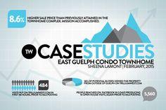 Case Study   Sheena Lamont - talk.trilliumwest.com