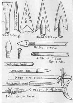 Image result for types of arrowheads modern