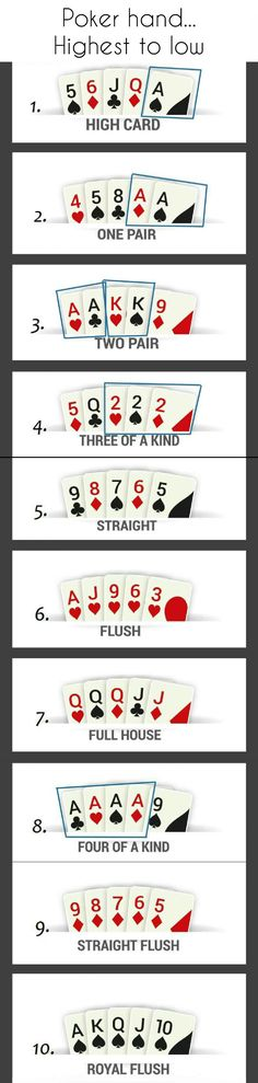 Poker Hand Range Notation Strategy Ranges  Equity