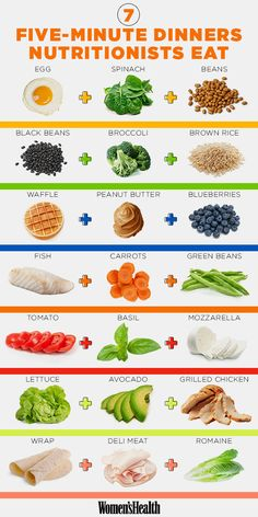 7 Healthy Five Minute Dinners by womenshealthmag #Infographic #Cleaneating