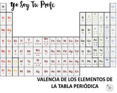 Soldering tips for jewellers periodic table periodic table chart valencia urtaz Images