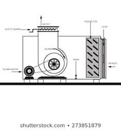 แฟ้มผลงานภาพถ่ายและภาพสต็อกโดย Slow Down | Shutterstock Slow Down, Chill, Floor Plans, Diagram, Cool Stuff, Image, Floor Plan Drawing, House Floor Plans