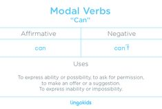 "The verb ""can"" is used to express ability, possibility, to make a request or to ask for permission, and it can even be used to make an offer or a suggestion #modal #verbs #english #grammar #learn #lingokids #can"
