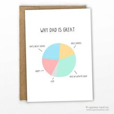 """Happy Father's Day Card A nice little diagram illustrating everything great about dads. - Blank Inside - A2 size (4.25"""" x 5.5"""") - 100% Recycled Heavy Card Sto"""