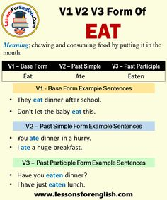 Form Example, Irregular Verbs, English Verbs, Past Tense, Different Words, Prepositions, Learning English, After School, New Words