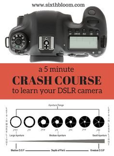 a 5 minute crash course to learn your DSLR camera