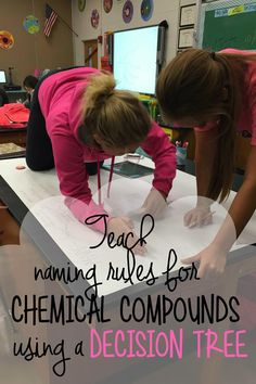 "Teach ""naming compounds"" with a decision tree Chemistry Classroom, High School Chemistry, Teaching Chemistry, Science Chemistry, Middle School Science, Physical Science, Science Education, Earth Science, Science Labs"