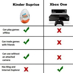 It seems that the Xbox One jokes are getting better and better. :)
