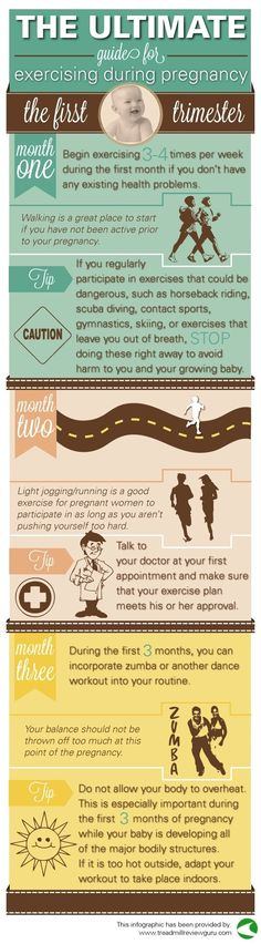 Great ideas for excersicing during pregnancy on the first trimester especially if you haven't been working out.  Be sure to check with your doctor first!