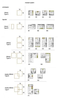 Les Quais by OFIS; modular system housing. This diagram combines basic rectangle typologies to create several different unit types. It is clear that each combination can be iterated to create several until types. This diagram is successful because it shows not only the combination of the shapes but also the floor plans that are possible with that specific layout.