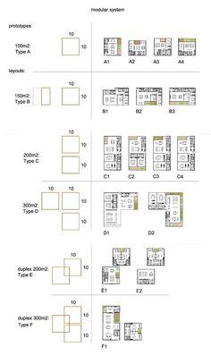 OFIS; housing, modularni sistem