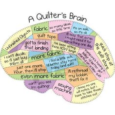 A quilter's brain...source unknown...So True.
