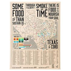Nothing says TEXAS like BBQ -- Texas by the Cord - Texas BBQ Artwork – No. 4 St. James
