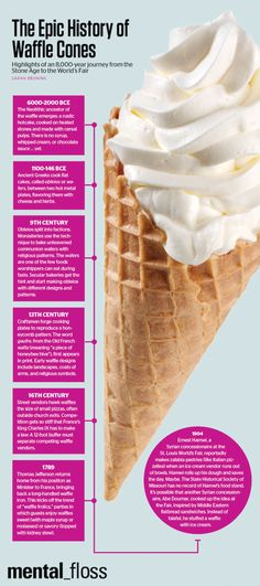 The deliciously awesome story behind best edible ice cream holder in history.  The Epic History of Waffle Cones | Mental Floss