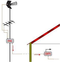 20 Line Chart, Diagram, Art, Antenna Tv